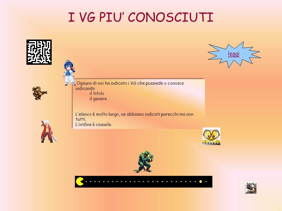I VG PIU CONOSCIUTI Ognuno di noi ha indicato i VG che possiede o conosce indicando il titolo il genere Lelenco è molto lungo, ne abbiamo indicati par