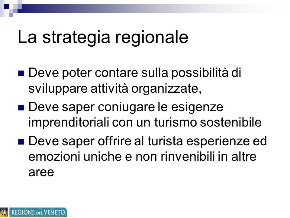 La strategia regionale Deve poter contare sulla possibilità di sviluppare attività organizzate, Deve saper coniugare le esigenze imprenditoriali con u