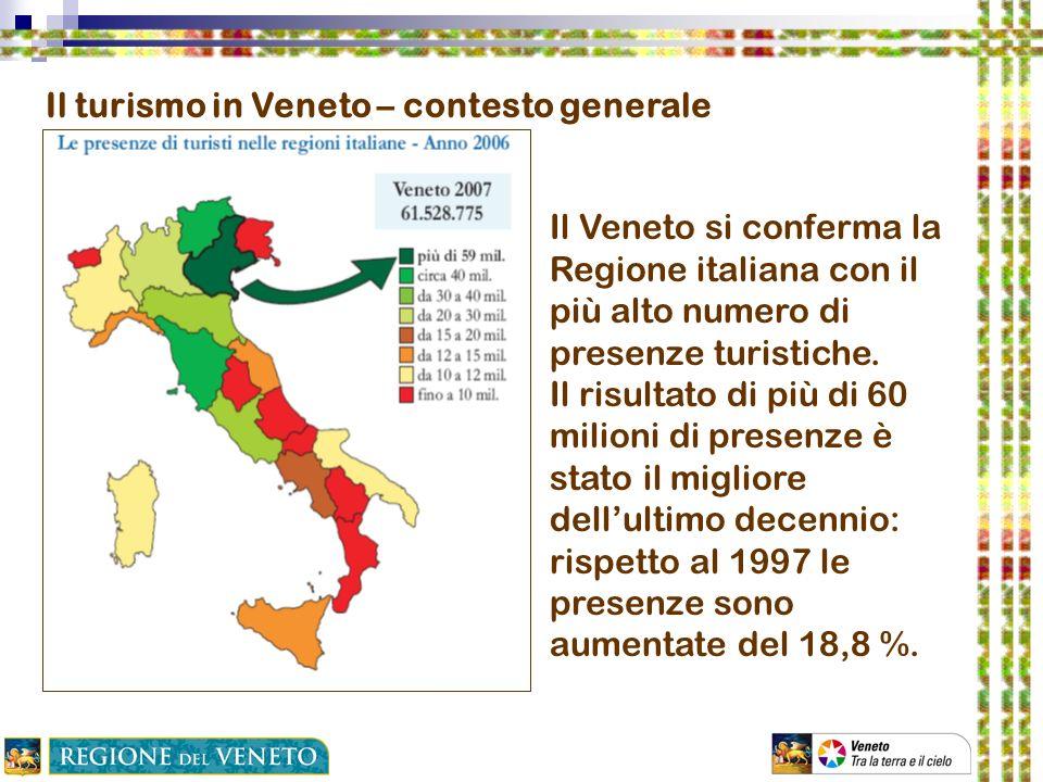 Il turismo in Veneto – contesto generale Il Veneto si conferma la Regione italiana con il più alto numero di presenze turistiche. Il risultato di più