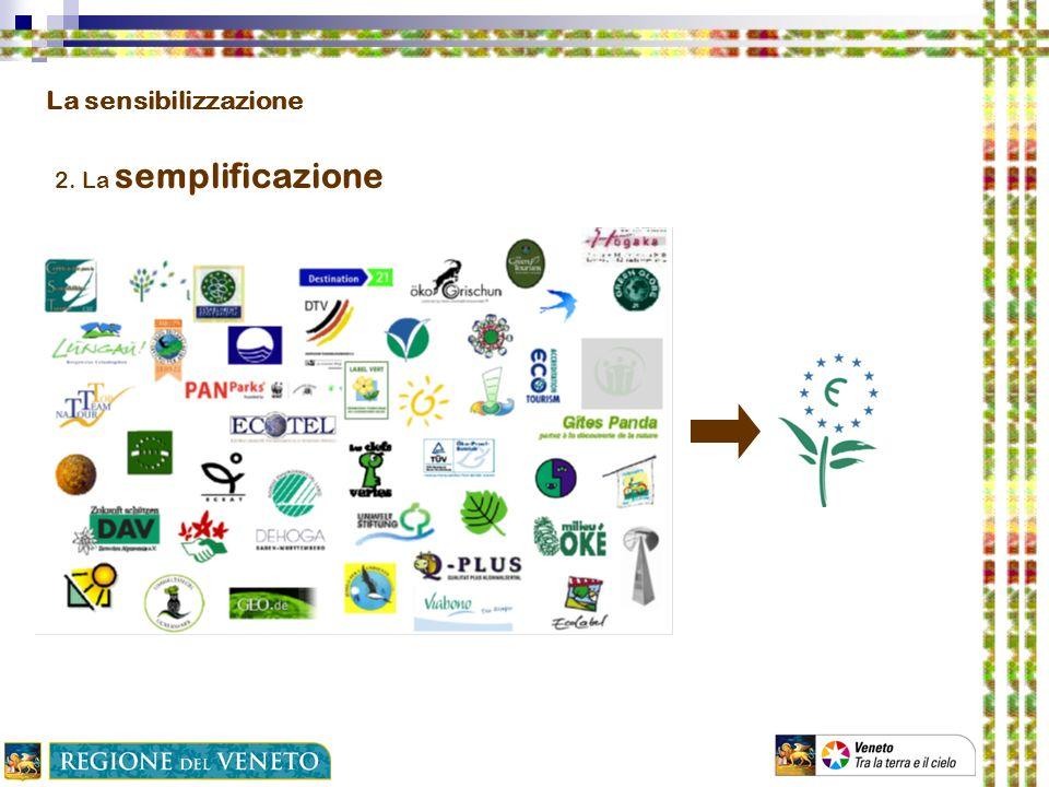 2. La semplificazione La sensibilizzazione