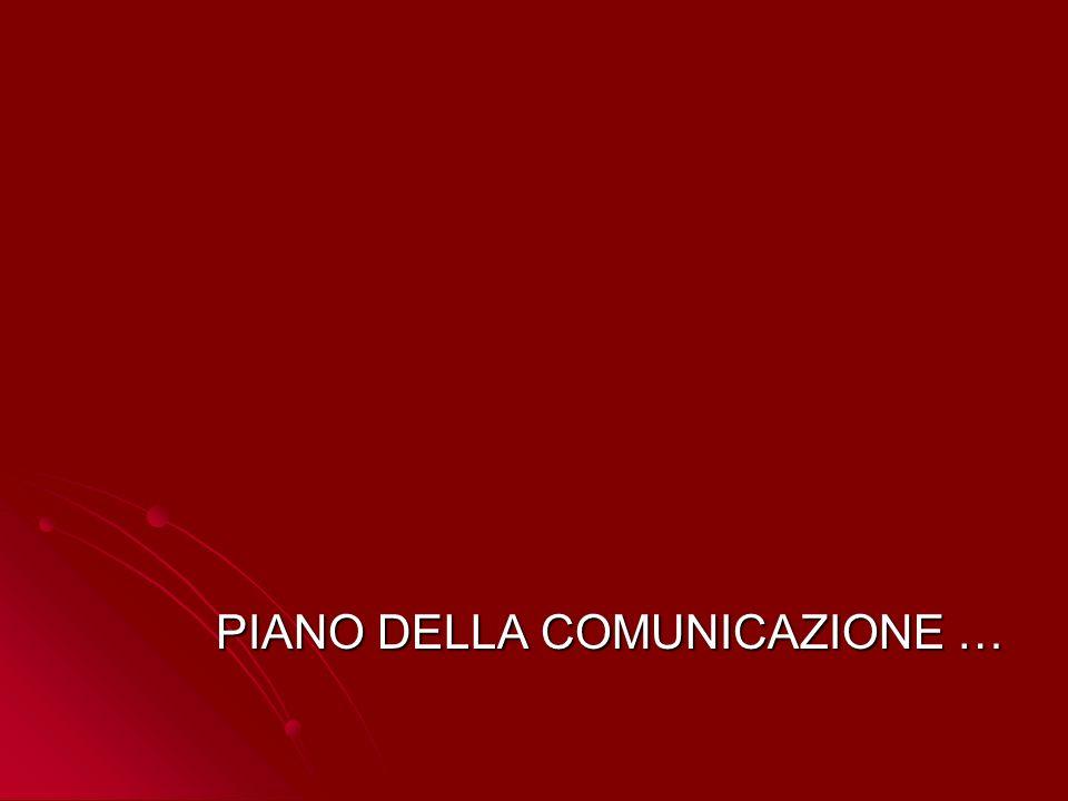 PIANO DELLA COMUNICAZIONE …