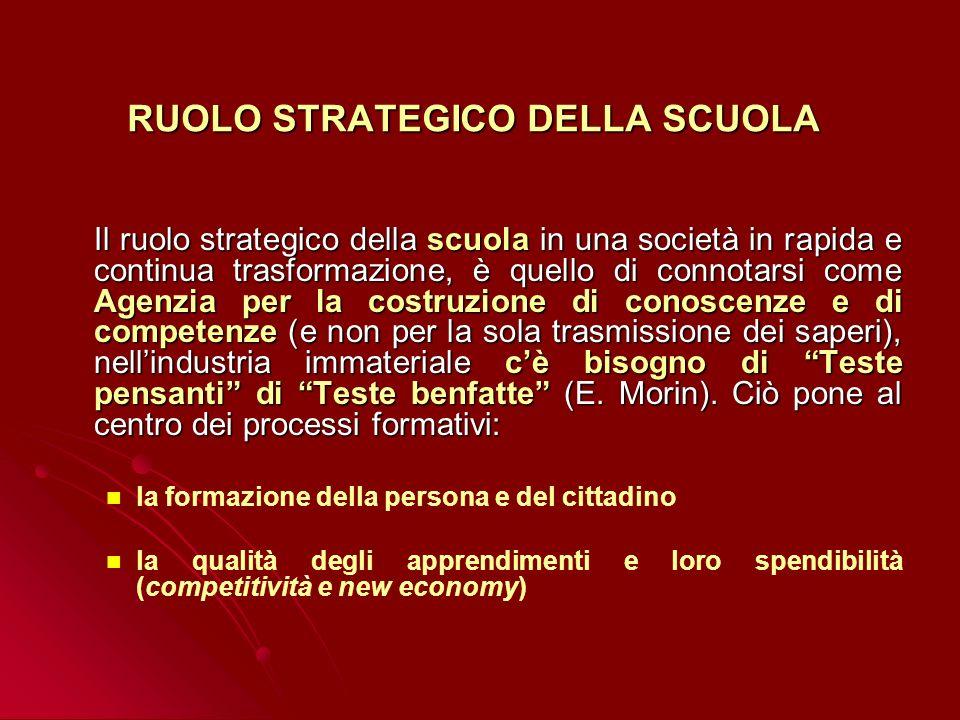 RUOLO STRATEGICO DELLA SCUOLA Il ruolo strategico della scuola in una società in rapida e continua trasformazione, è quello di connotarsi come Agenzia