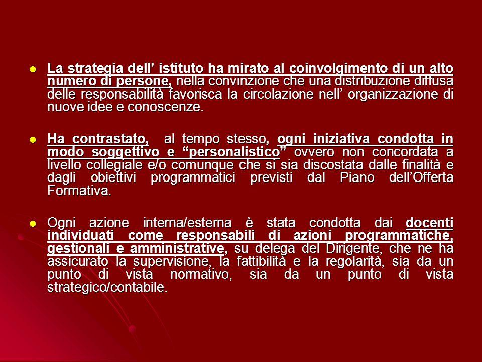 La strategia dell istituto ha mirato al coinvolgimento di un alto numero di persone, nella convinzione che una distribuzione diffusa delle responsabil
