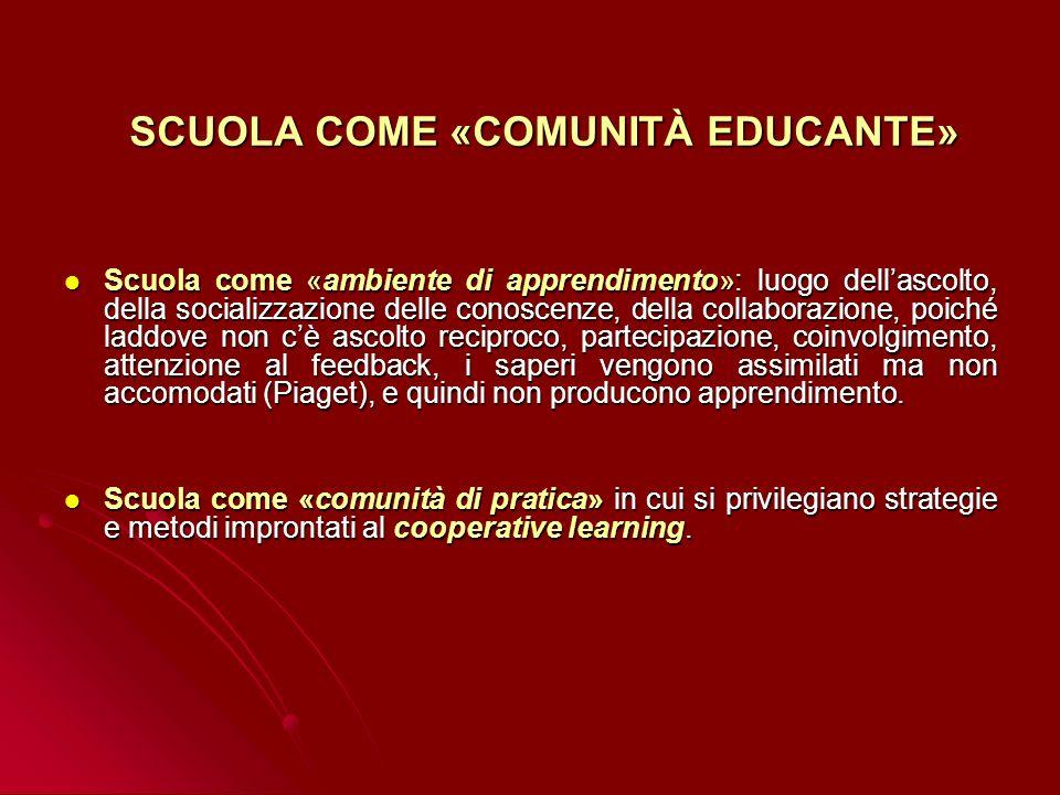 SCUOLA COME «COMUNITÀ EDUCANTE» Scuola come «ambiente di apprendimento»: luogo dellascolto, della socializzazione delle conoscenze, della collaborazio