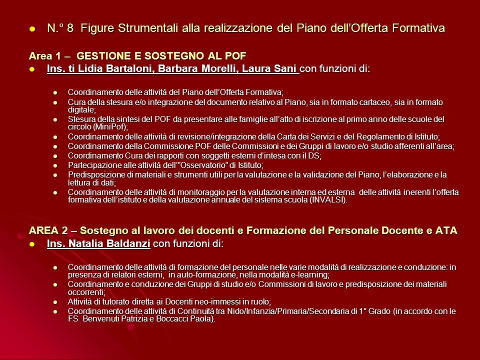 AREA 3 – Integrazione Alunni H Ins.Patrizia Benvenuti con funzioni di: Ins.