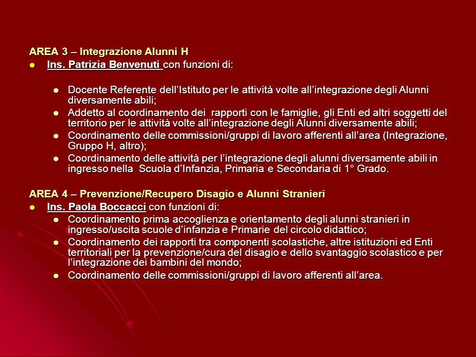AREA 3 – Integrazione Alunni H Ins. Patrizia Benvenuti con funzioni di: Ins. Patrizia Benvenuti con funzioni di: Docente Referente dellIstituto per le