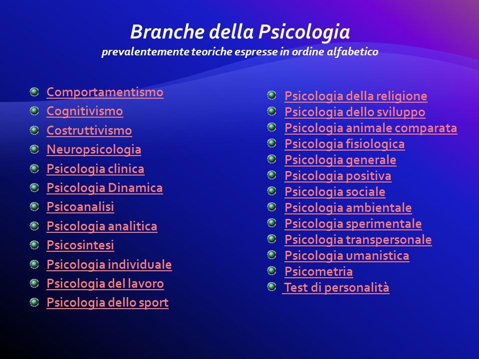 Comportamentismo Cognitivismo Costruttivismo Neuropsicologia Psicologia clinica Psicologia Dinamica Psicoanalisi Psicologia analitica Psicosintesi Psi