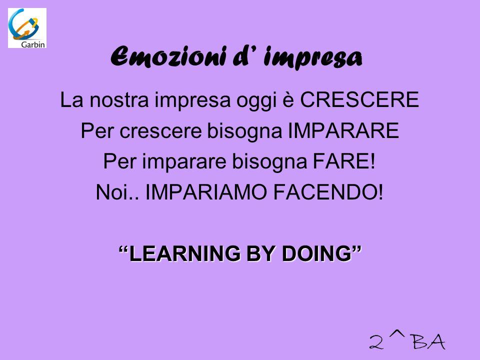 Emozioni d impresa La nostra impresa oggi è CRESCERE Per crescere bisogna IMPARARE Per imparare bisogna FARE! Noi.. IMPARIAMO FACENDO! LEARNING BY DOI