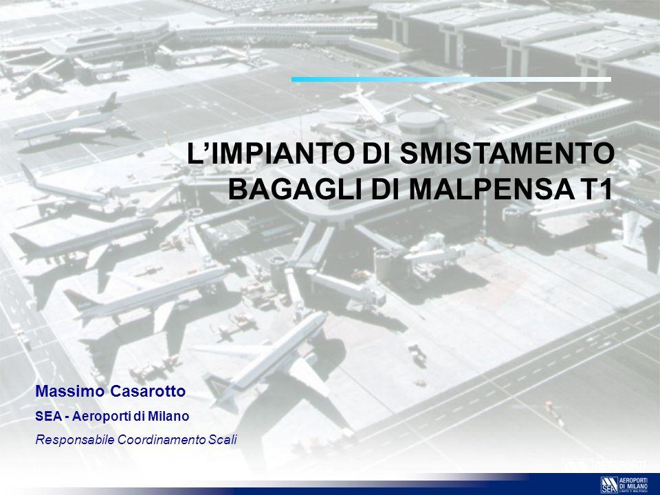 LIMPIANTO DI SMISTAMENTO BAGAGLI DI MALPENSA T1 Massimo Casarotto SEA - Aeroporti di Milano Responsabile Coordinamento Scali