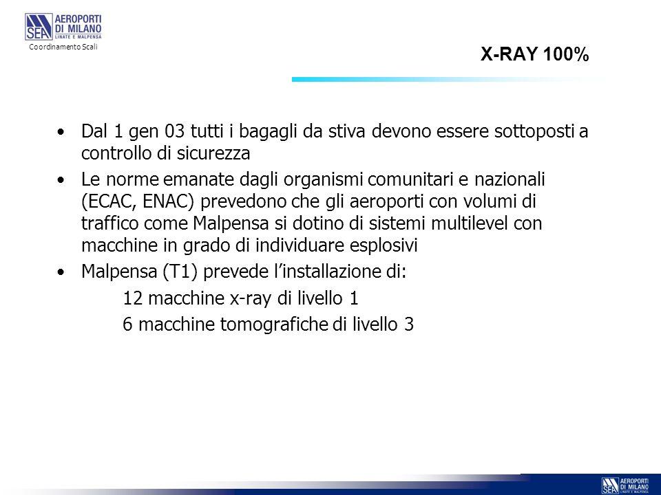 X-RAY 100% Dal 1 gen 03 tutti i bagagli da stiva devono essere sottoposti a controllo di sicurezza Le norme emanate dagli organismi comunitari e nazio