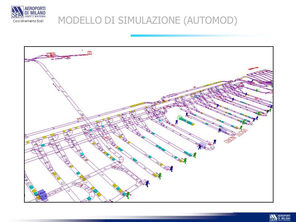 MODELLO DI SIMULAZIONE (AUTOMOD) Coordinamento Scali