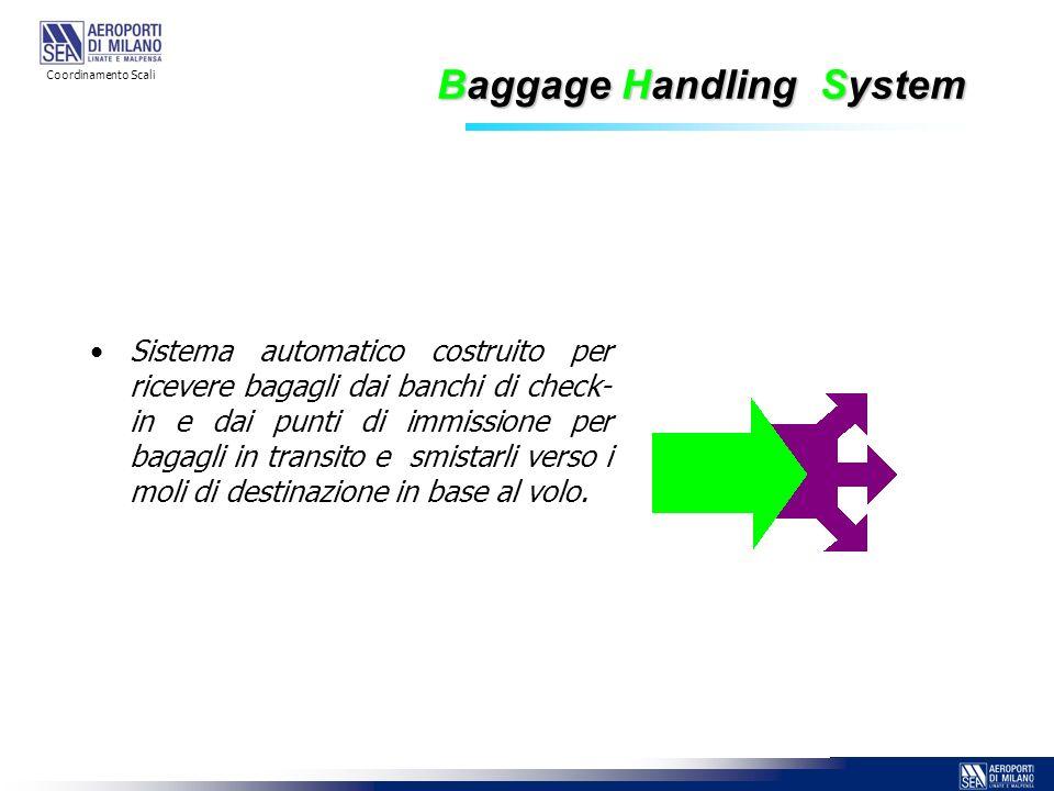 Baggage Handling System Sistema automatico costruito per ricevere bagagli dai banchi di check- in e dai punti di immissione per bagagli in transito e