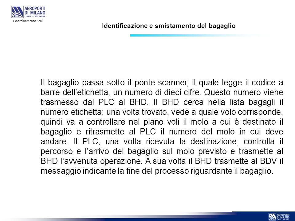 Identificazione e smistamento del bagaglio Il bagaglio passa sotto il ponte scanner, il quale legge il codice a barre delletichetta, un numero di diec