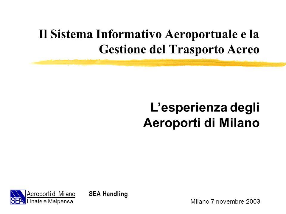 Il Sistema Informativo Aeroportuale e la Gestione del Trasporto Aereo Aeroporti di Milano SEA Handling Linate e Malpensa Lesperienza degli Aeroporti di Milano Milano 7 novembre 2003