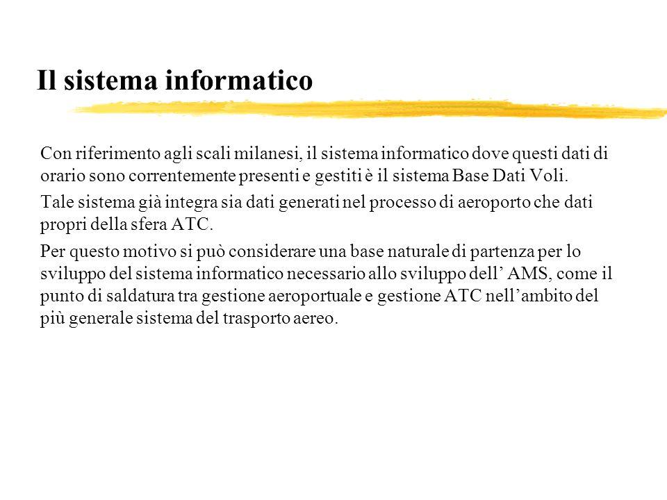 Il sistema informatico Con riferimento agli scali milanesi, il sistema informatico dove questi dati di orario sono correntemente presenti e gestiti è il sistema Base Dati Voli.