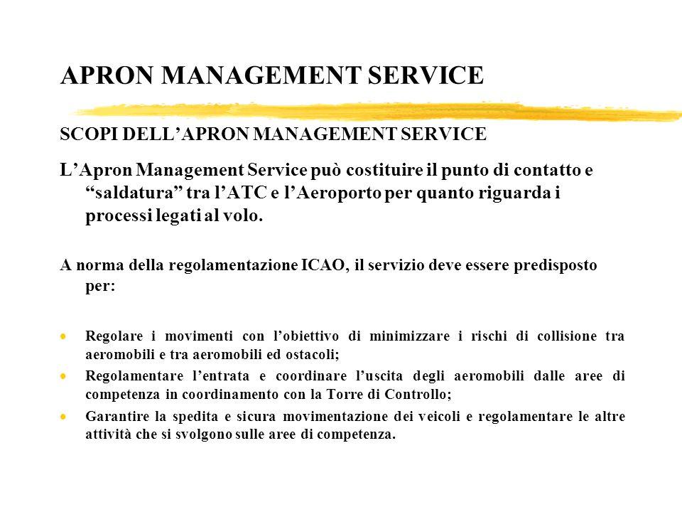 APRON MANAGEMENT SERVICE SCOPI DELLAPRON MANAGEMENT SERVICE LApron Management Service può costituire il punto di contatto e saldatura tra lATC e lAeroporto per quanto riguarda i processi legati al volo.