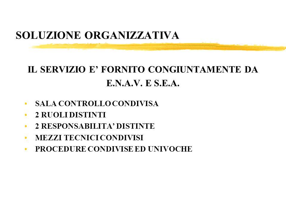 SOLUZIONE ORGANIZZATIVA IL SERVIZIO E FORNITO CONGIUNTAMENTE DA E.N.A.V.