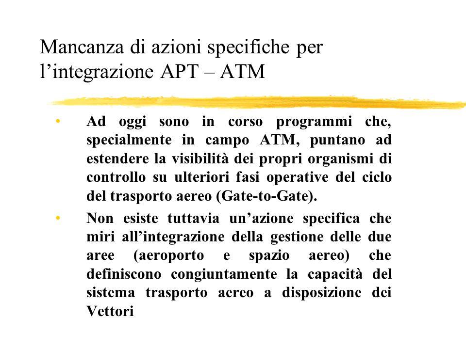 Mancanza di azioni specifiche per lintegrazione APT – ATM Ad oggi sono in corso programmi che, specialmente in campo ATM, puntano ad estendere la visibilità dei propri organismi di controllo su ulteriori fasi operative del ciclo del trasporto aereo (Gate-to-Gate).