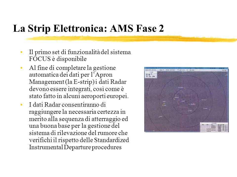 La Strip Elettronica: AMS Fase 2 Il primo set di funzionalità del sistema FOCUS è disponibile Al fine di completare la gestione automatica dei dati per lApron Management (la E-strip) i dati Radar devono essere integrati, così come è stato fatto in alcuni aeroporti europei.