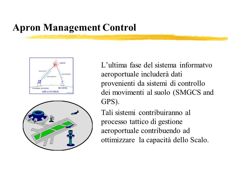 Apron Management Control Lultima fase del sistema informatvo aeroportuale includerà dati provenienti da sistemi di controllo dei movimenti al suolo (SMGCS and GPS).