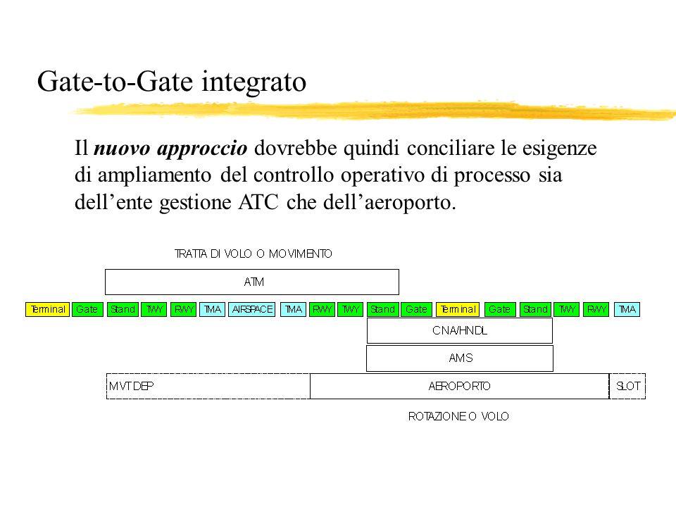 Gate-to-Gate integrato Il nuovo approccio dovrebbe quindi conciliare le esigenze di ampliamento del controllo operativo di processo sia dellente gestione ATC che dellaeroporto.
