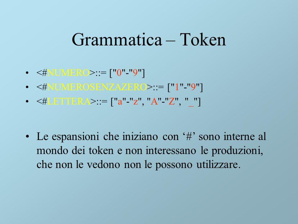 Grammatica – Token ::= [ 0 - 9 ] ::= [ 1 - 9 ] ::= [ a - z , A - Z , _ ] Le espansioni che iniziano con # sono interne al mondo dei token e non interessano le produzioni, che non le vedono non le possono utilizzare.