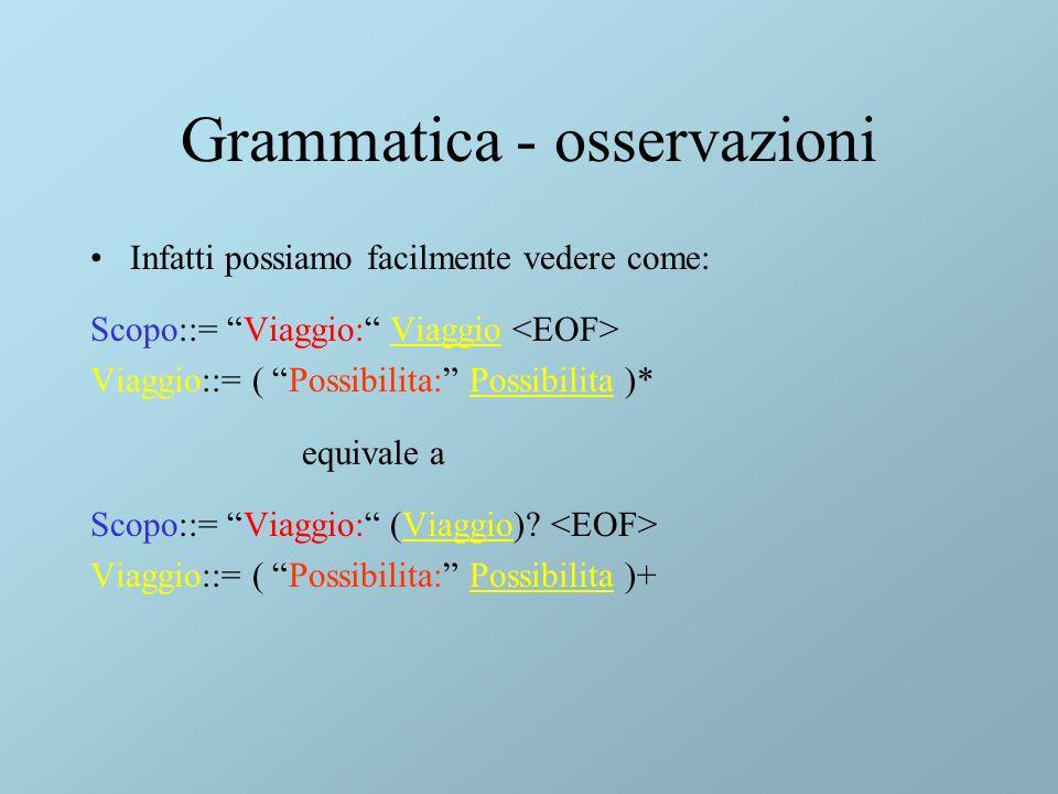 Grammatica - osservazioni Infatti possiamo facilmente vedere come: Scopo::= Viaggio: Viaggio Viaggio::= ( Possibilita: Possibilita )* equivale a Scopo::= Viaggio: (Viaggio).