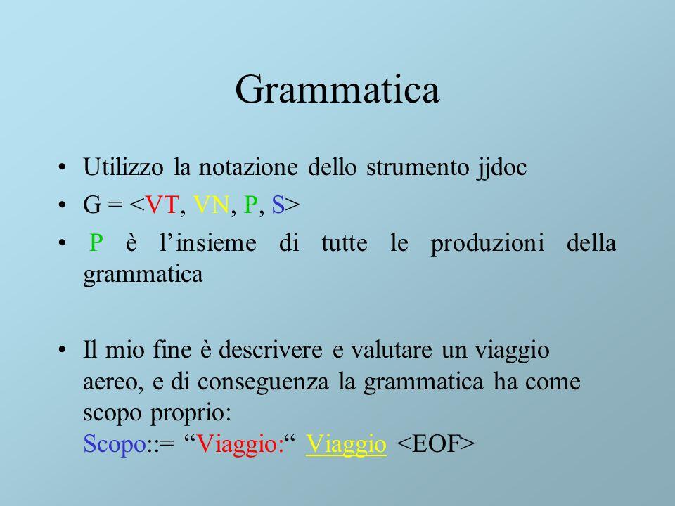 Grammatica Utilizzo la notazione dello strumento jjdoc G = P è linsieme di tutte le produzioni della grammatica Il mio fine è descrivere e valutare un viaggio aereo, e di conseguenza la grammatica ha come scopo proprio: Scopo::= Viaggio: Viaggio