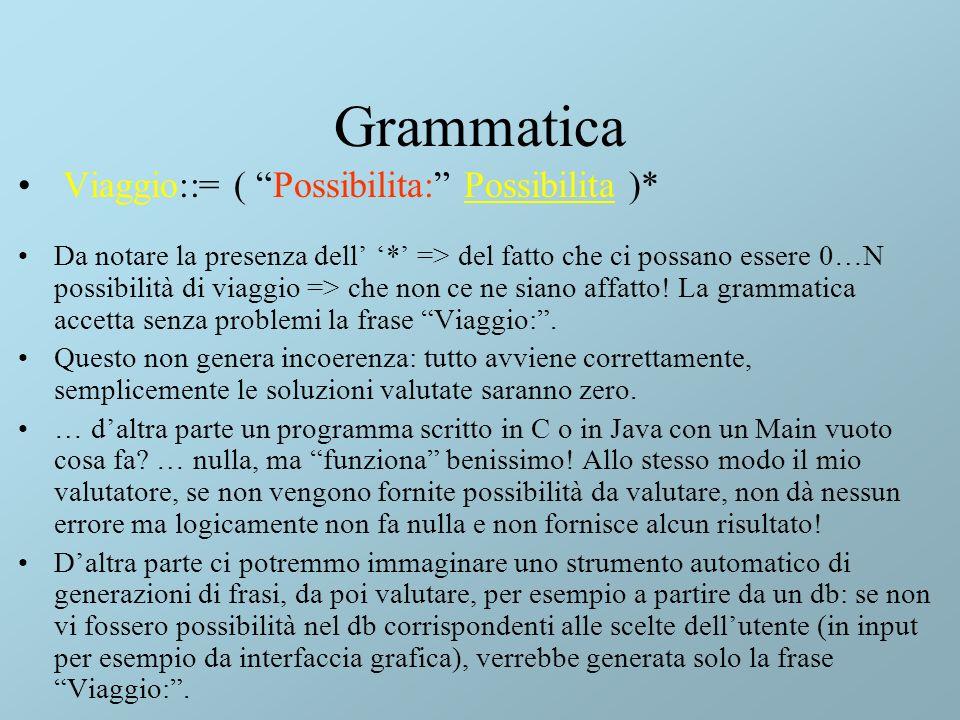 Grammatica Viaggio::= ( Possibilita: Possibilita )* Da notare la presenza dell * => del fatto che ci possano essere 0…N possibilità di viaggio => che non ce ne siano affatto.