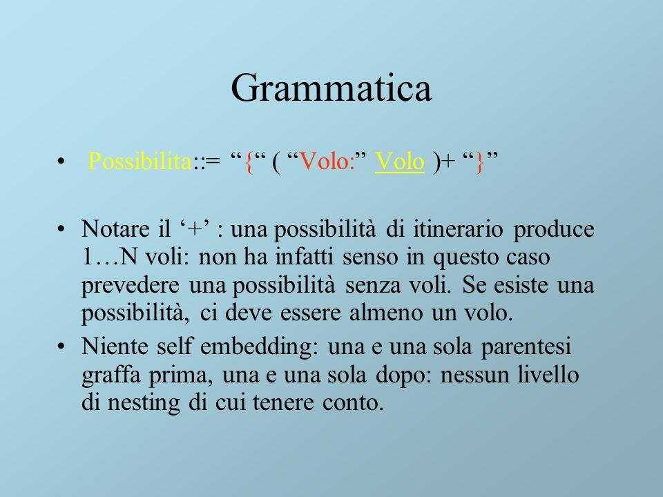 Grammatica Possibilita::= { ( Volo: Volo )+ } Notare il + : una possibilità di itinerario produce 1…N voli: non ha infatti senso in questo caso prevedere una possibilità senza voli.