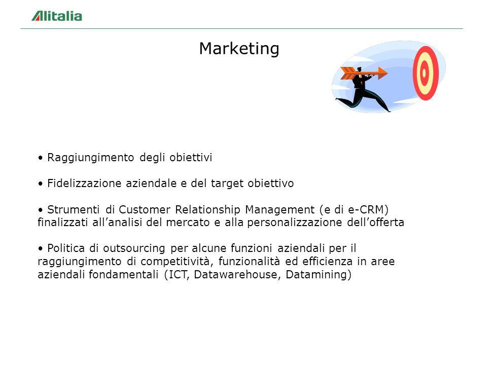 Marketing Raggiungimento degli obiettivi Fidelizzazione aziendale e del target obiettivo Strumenti di Customer Relationship Management (e di e-CRM) fi