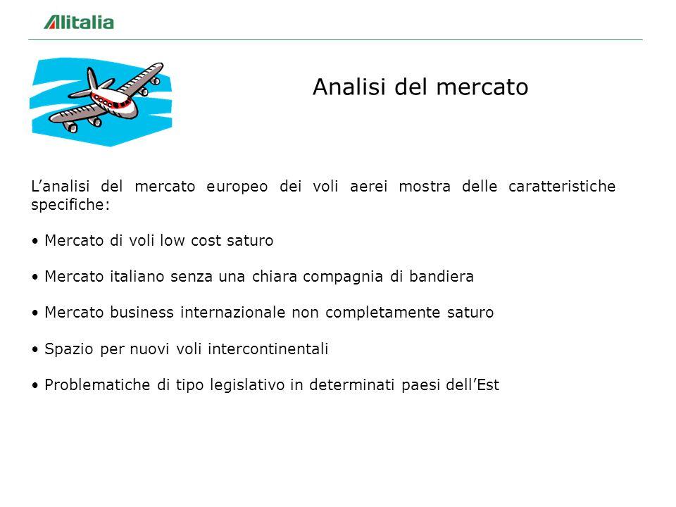 Analisi del mercato Lanalisi del mercato europeo dei voli aerei mostra delle caratteristiche specifiche: Mercato di voli low cost saturo Mercato itali