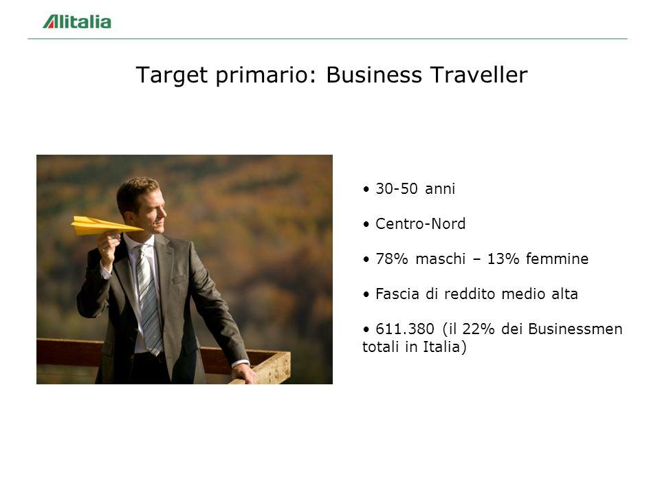 Target primario: Business Traveller 30-50 anni Centro-Nord 78% maschi – 13% femmine Fascia di reddito medio alta 611.380 (il 22% dei Businessmen total