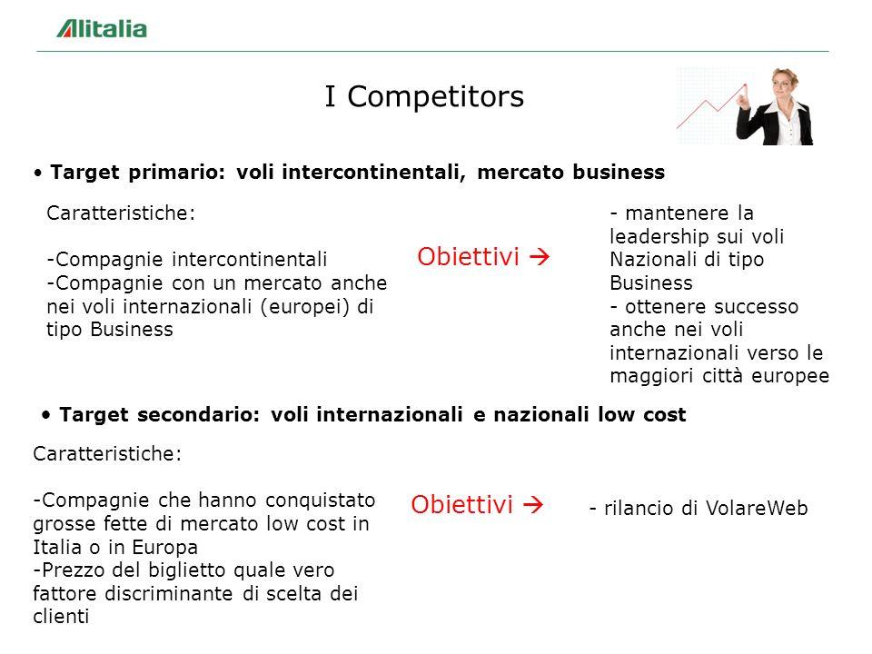 I Competitors Caratteristiche: -Compagnie intercontinentali -Compagnie con un mercato anche nei voli internazionali (europei) di tipo Business Obietti