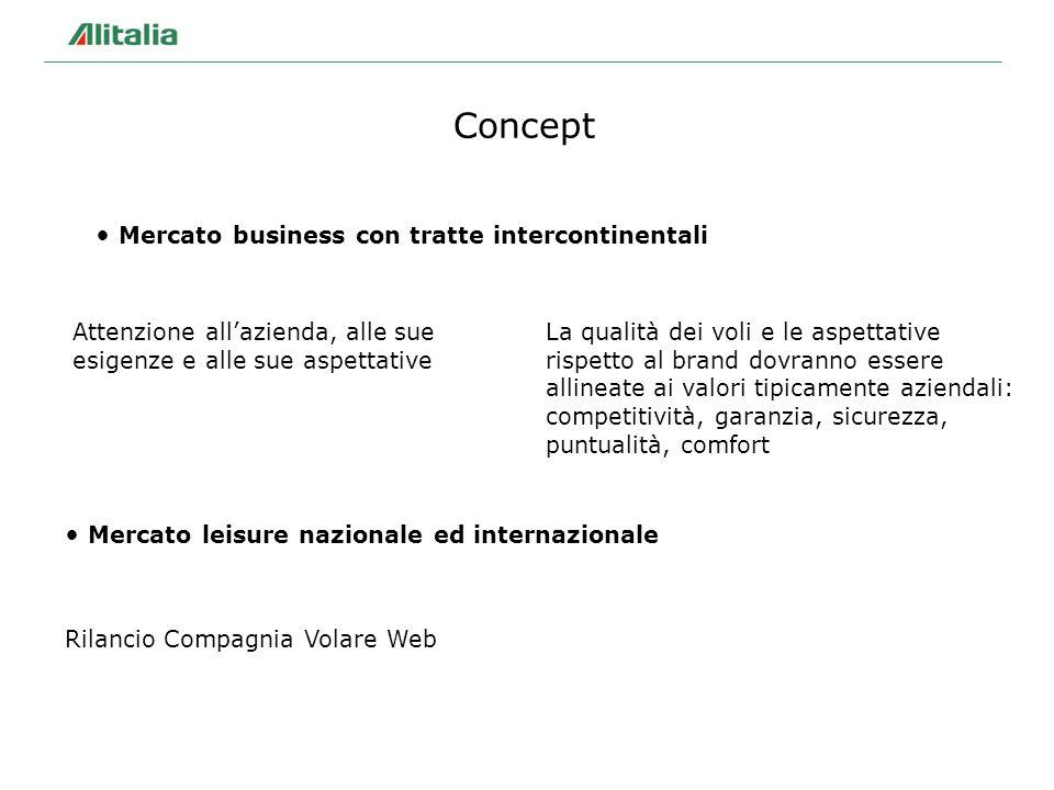Concept Mercato business con tratte intercontinentali Attenzione allazienda, alle sue esigenze e alle sue aspettative La qualità dei voli e le aspetta