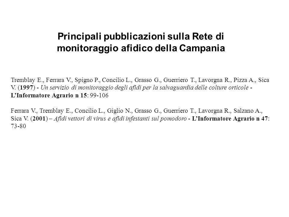 Principali pubblicazioni sulla Rete di monitoraggio afidico della Campania Tremblay E., Ferrara V., Spigno P., Concilio L., Grasso G., Guerriero T., Lavorgna R., Pizza A., Sica V.