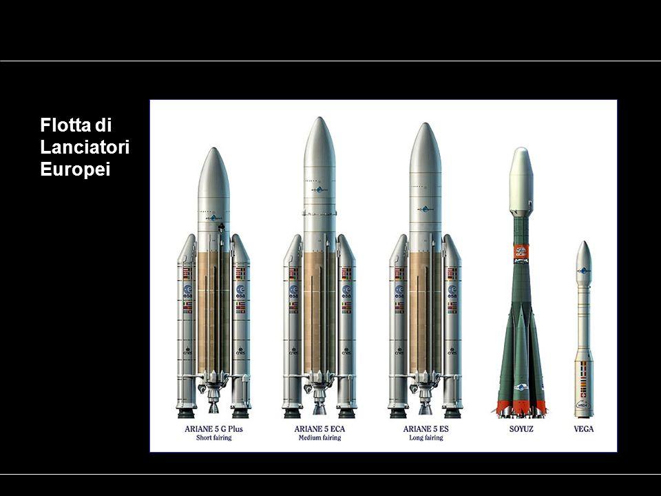 DOUBLE LAUNCH SPACE STATION MISSIONS SINGLE LAUNCH Ariane 5: missioni Principali missioni Ariane 5: Lancio di satelliti per telecomunicazione, osservazione della terra e scientifici su Geostationary Transfer Orbit (GTO), High Earth Orbit (HEO), Sun-Synchronous Orbits (SSO).