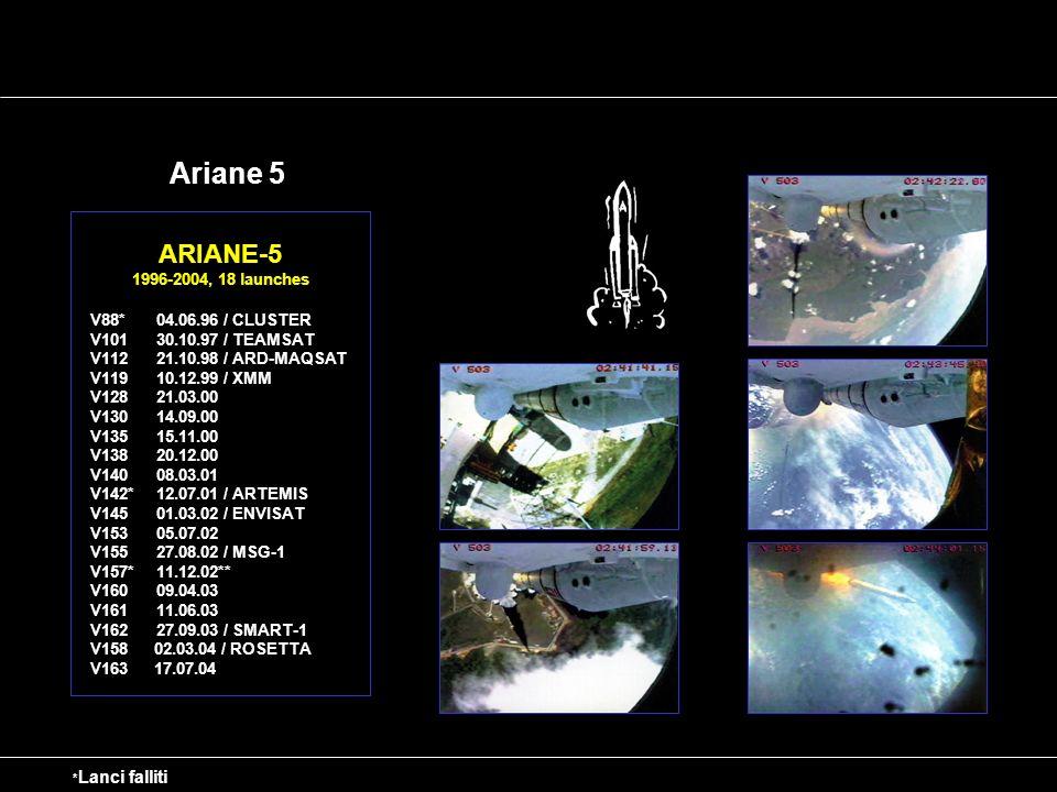 ARIANE-5 1996-2004, 18 launches V88* 04.06.96 / CLUSTER V10130.10.97 / TEAMSAT V11221.10.98 / ARD-MAQSAT V119 10.12.99 / XMM V128 21.03.00 V130 14.09.