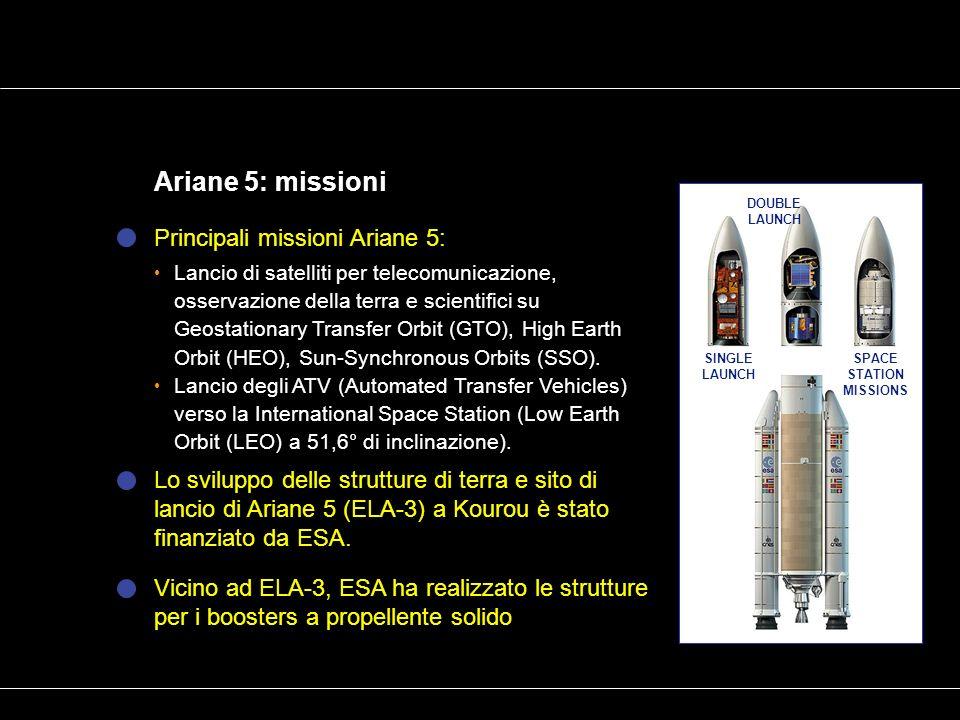 DOUBLE LAUNCH SPACE STATION MISSIONS SINGLE LAUNCH Ariane 5: missioni Principali missioni Ariane 5: Lancio di satelliti per telecomunicazione, osserva