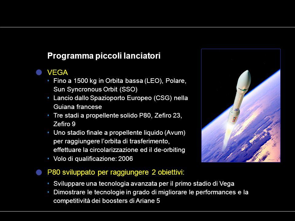 Programma piccoli lanciatori VEGA Fino a 1500 kg in Orbita bassa (LEO), Polare, Sun Syncronous Orbit (SSO) Lancio dallo Spazioporto Europeo (CSG) nell