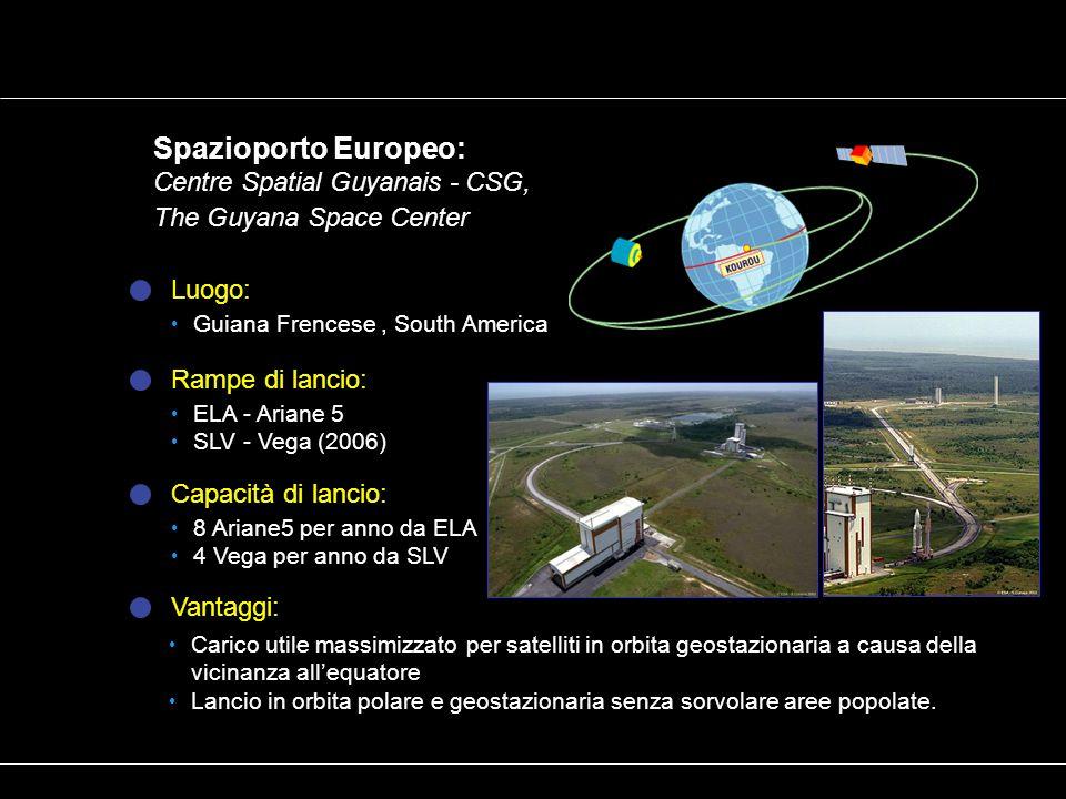 Spazioporto Europeo: Centre Spatial Guyanais - CSG, The Guyana Space Center Luogo: Guiana Frencese, South America Rampe di lancio: ELA - Ariane 5 SLV