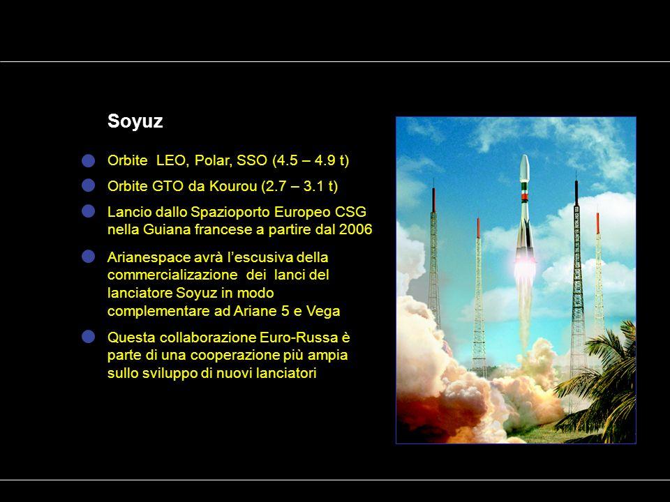 Soyuz Orbite LEO, Polar, SSO (4.5 – 4.9 t) Orbite GTO da Kourou (2.7 – 3.1 t) Lancio dallo Spazioporto Europeo CSG nella Guiana francese a partire dal