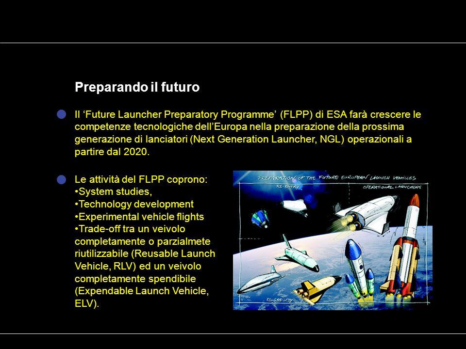 Preparando il futuro Il Future Launcher Preparatory Programme (FLPP) di ESA farà crescere le competenze tecnologiche dellEuropa nella preparazione del