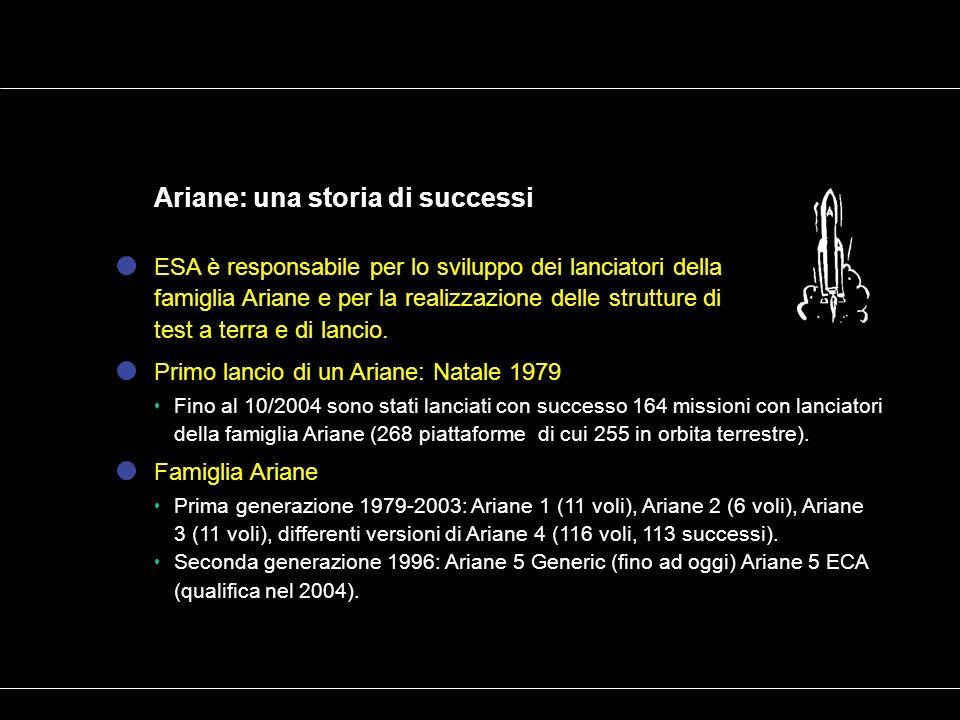 Ariane: una storia di successi ESA è responsabile per lo sviluppo dei lanciatori della famiglia Ariane e per la realizzazione delle strutture di test
