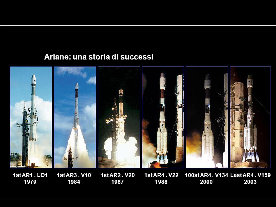 1st AR1. LO1 1979 1st AR3. V10 1984 1st AR2. V20 1987 1st AR4. V22 1988 100st AR4. V134 2000 Last AR4. V159 2003 Ariane: una storia di successi