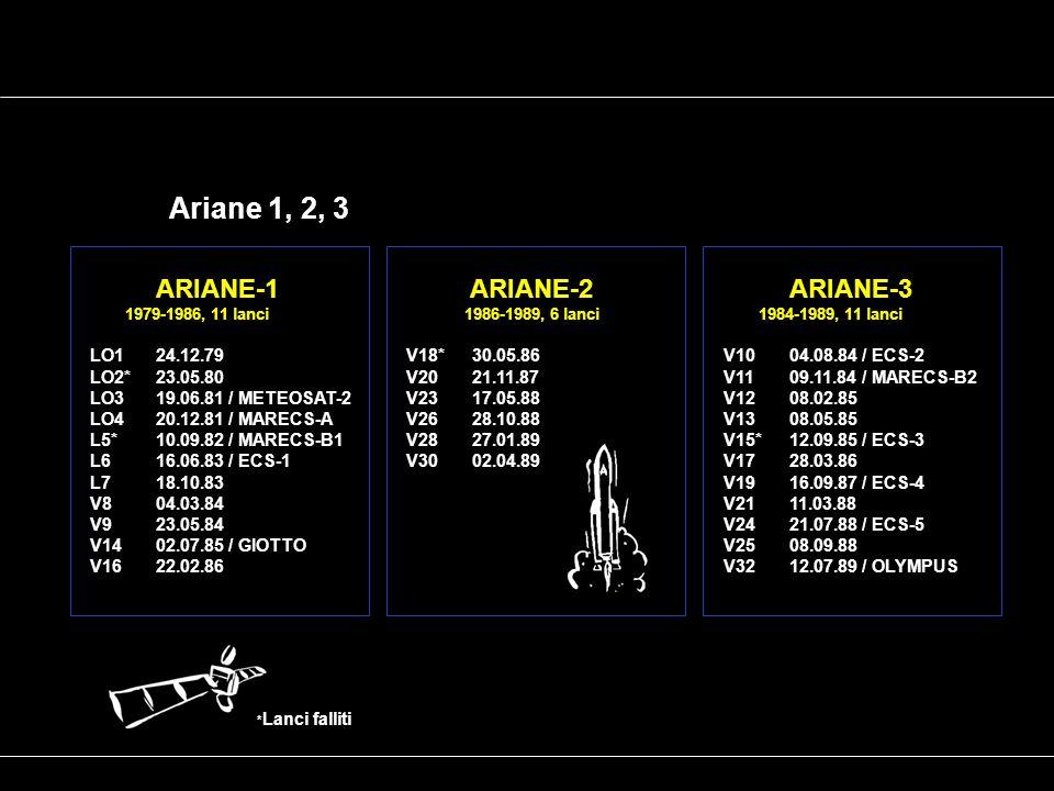 ARIANE-1 1979-1986, 11 lanci LO124.12.79 LO2*23.05.80 LO319.06.81 / METEOSAT-2 LO420.12.81 / MARECS-A L5*10.09.82 / MARECS-B1 L616.06.83 / ECS-1 L718.