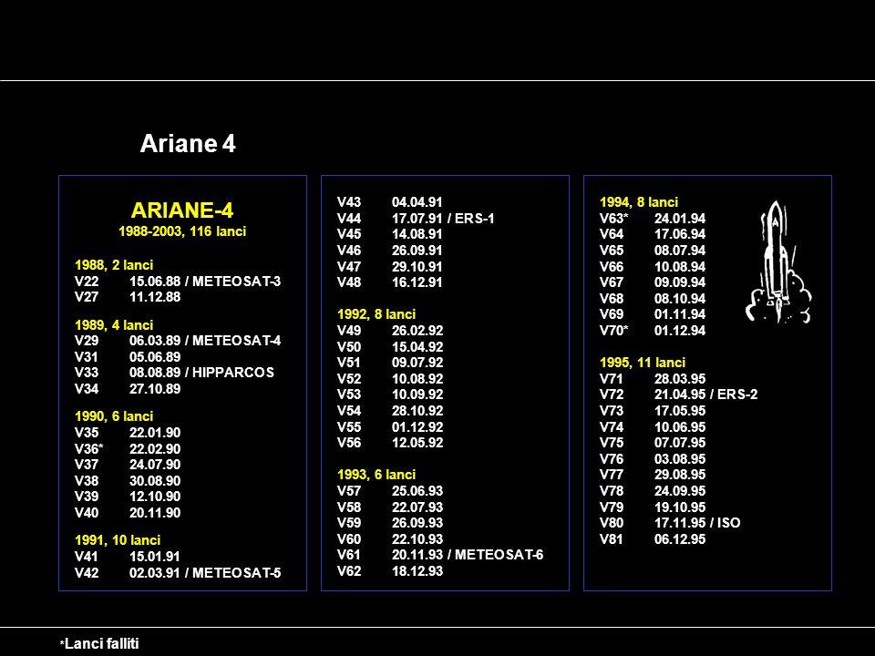 ARIANE-4 1988-2003, 116 lanci 1988, 2 lanci V2215.06.88 / METEOSAT-3 V2711.12.88 1989, 4 lanci V2906.03.89 / METEOSAT-4 V3105.06.89 V3308.08.89 / HIPP