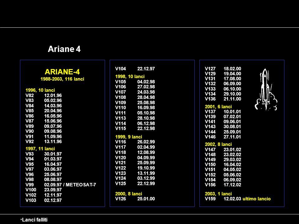 Ariane 5: una nuova generazione di lanciatori per il 21° secolo Ariane 5 è stato sviluppato per soddisfare i bisogni del futuro mercato dei lanciatori: Incrementare la capacità di lancio per missioni GTO Migliorare il lancio duale di satelliti della classe di 3 tons o più Economicità Lancio dallo Spazioporto Europeo (CSG) nella Guiana francese Privo volo di qualifica dellAriane 5: 4 Giugno 1996.