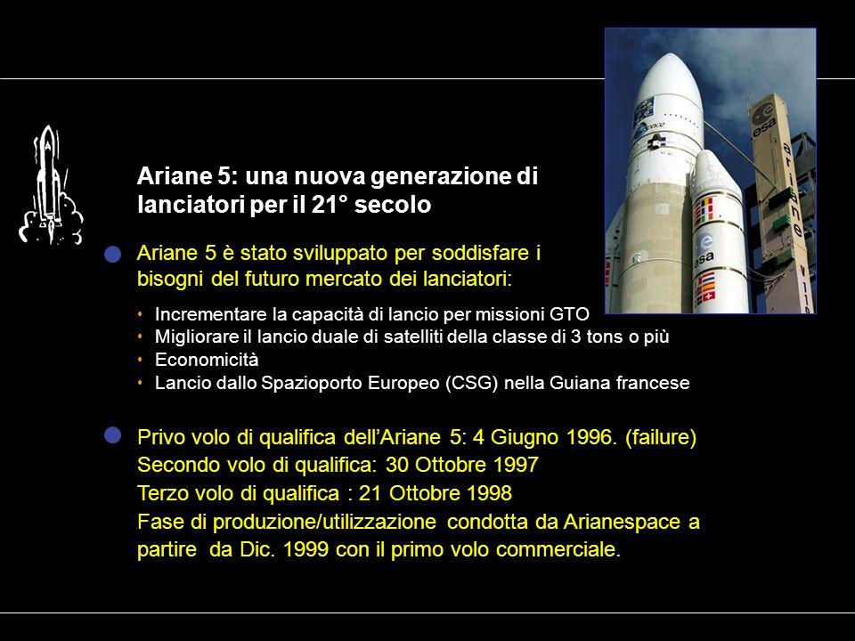 Ariane 5: una nuova generazione di lanciatori per il 21° secolo Ariane 5 è stato sviluppato per soddisfare i bisogni del futuro mercato dei lanciatori