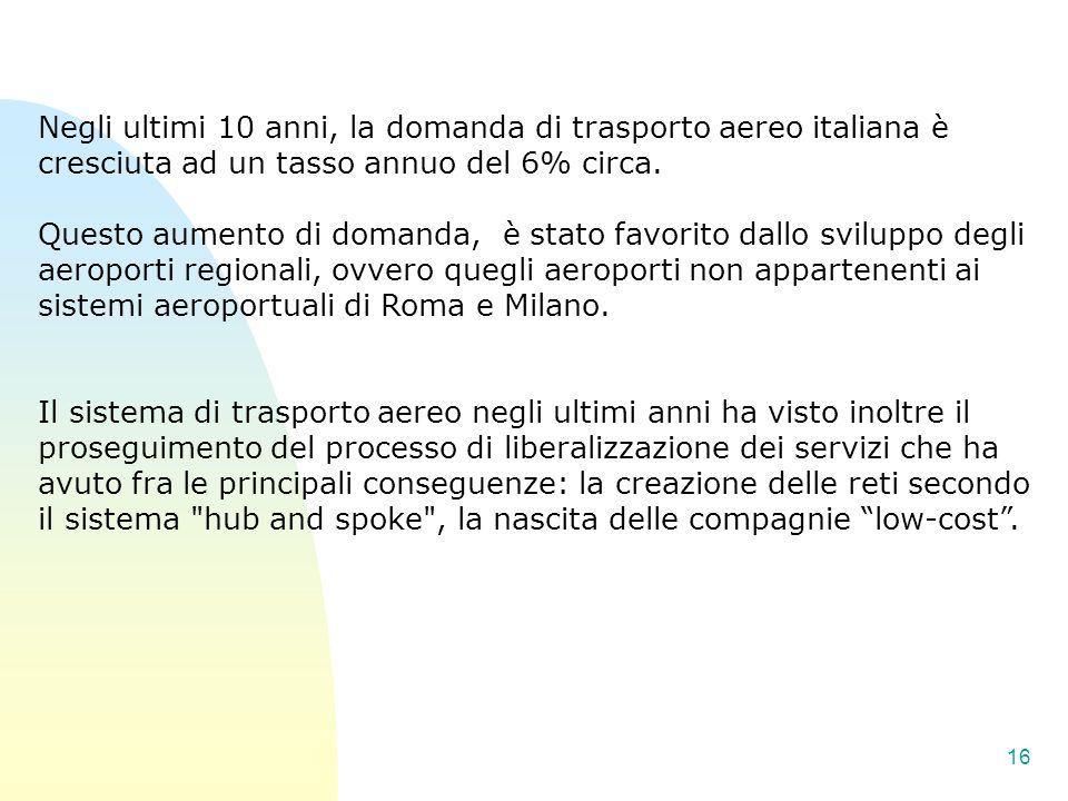 16 Negli ultimi 10 anni, la domanda di trasporto aereo italiana è cresciuta ad un tasso annuo del 6% circa. Questo aumento di domanda, è stato favorit